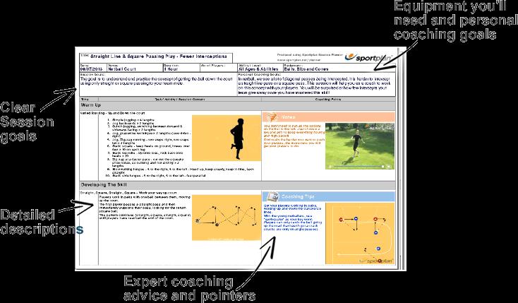 Netball Lesson Plans