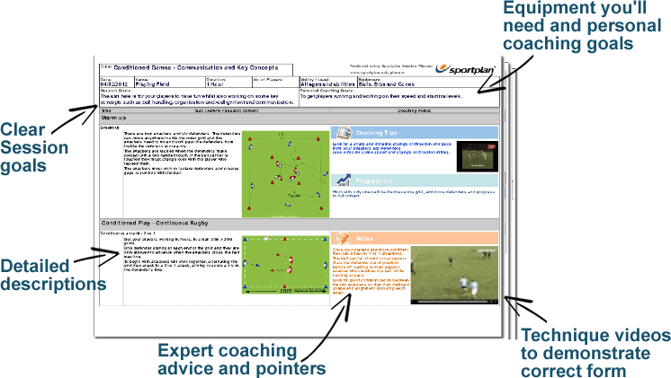Rugby Lesson Plans