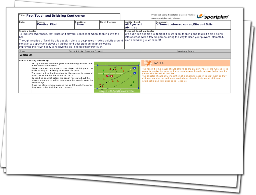 Soccer Lesson Plan: Sessions for players of all ages [with a ✮✮✮✮ coach rating]