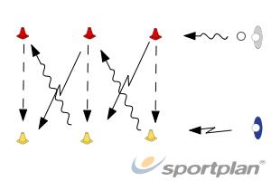 Autosave 97015142Passing & ReceivingHockey Drills Coaching