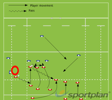 Back Move 1Backs MovesRugby Drills Coaching