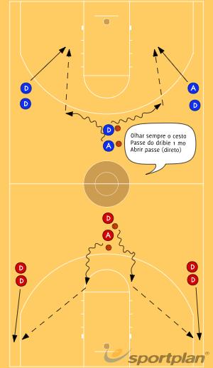 2X0 CONTÍNUO READ AND REACT - DRIBLE ARCO+PENETRANTEDribblingBasketball Drills Coaching