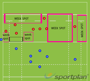 attacking areasMatch RelatedRugby Drills Coaching