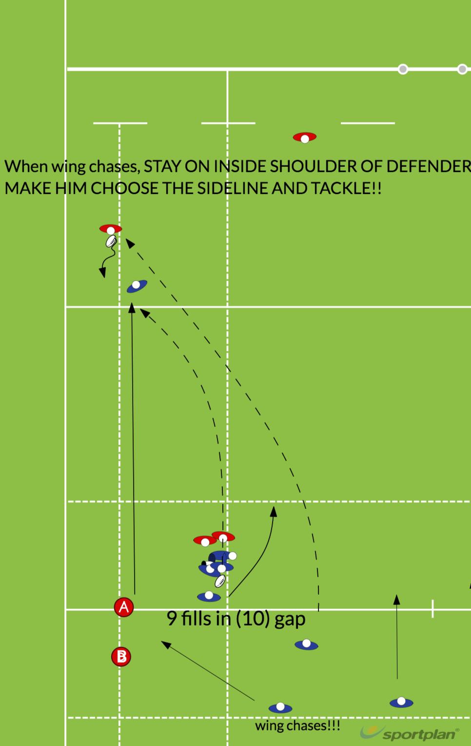 Winger Kick ChaseKickingRugby Drills Coaching