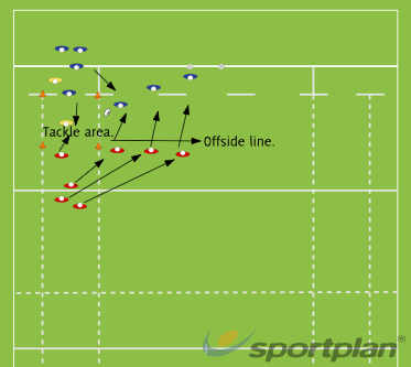 Individual Tackle and Scanning.Contact SkillsRugby Drills Coaching