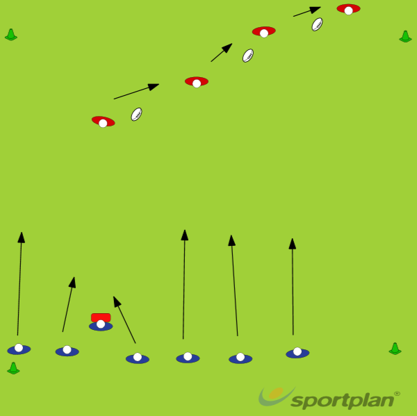 defensive structureRugby Drills Coaching