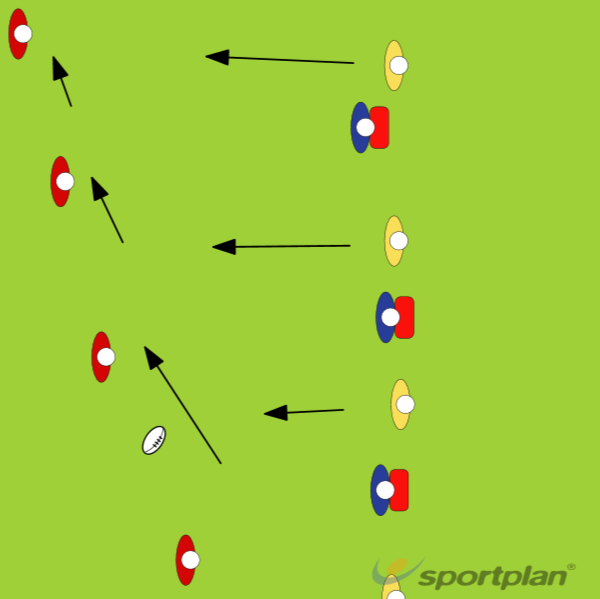 defensive gameRugby Drills Coaching