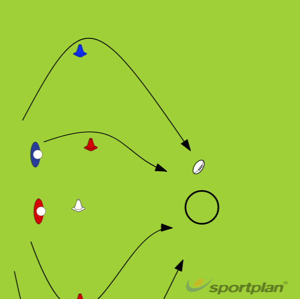 Decision Making in the Contact Space- Regaining possession- Contesting the RuckRugby Drills Coaching