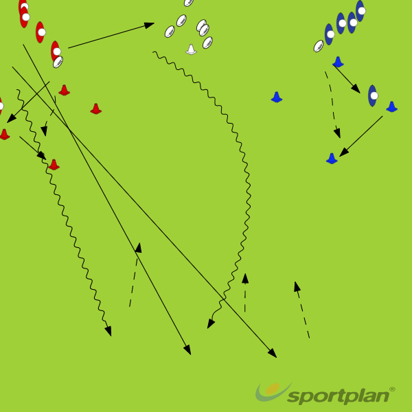 Tackle- Bounce- kick- Counter-AttackRugby Drills Coaching