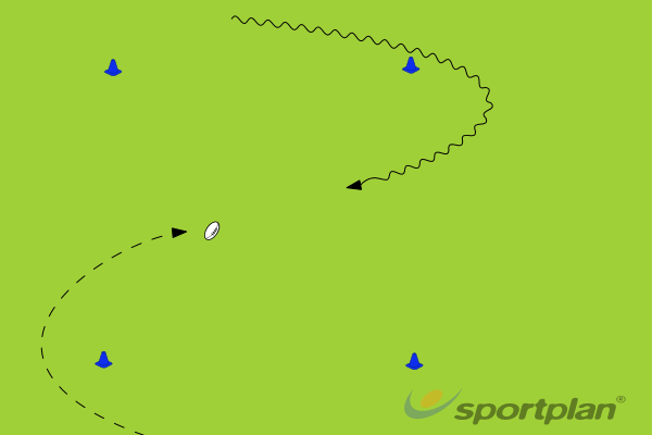 One on One tackling Station- timed continuous 45 seconds of work.Rugby Drills Coaching
