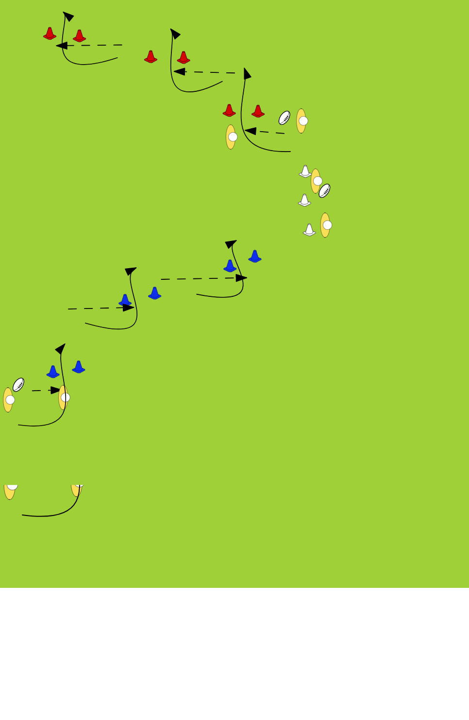 Go Forward around Contact Space- Decision Making in Attack.Rugby Drills Coaching