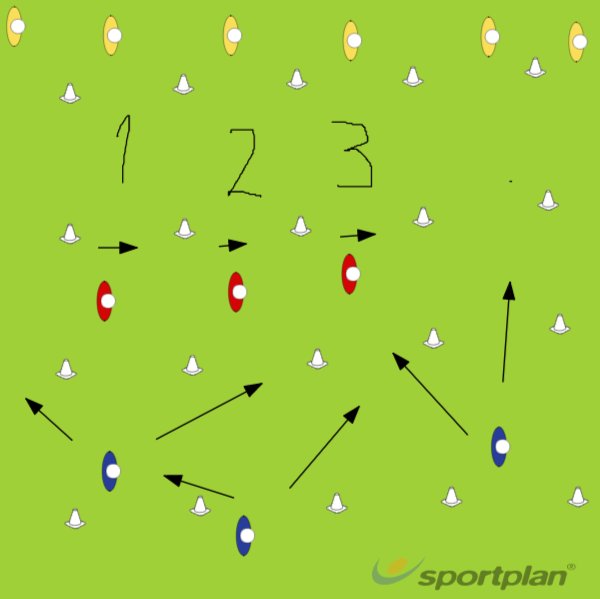 Go Forward- Running Lines- Decreasing the Lateral Play.Rugby Drills Coaching