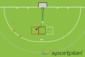 Footwork to change direction with bunting kickGoal keepingHockey Drills Coaching