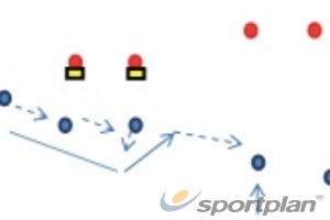 Handling Part 2Rugby Drills Coaching