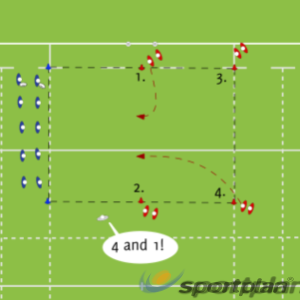 Decision MakingRugby Drills Coaching
