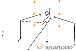 Organisational Drills- Support PlayRugby Drills Coaching
