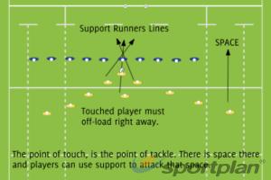 Running SkillsRugby Drills Coaching