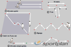 Fitness ConditioningRugby Drills Coaching