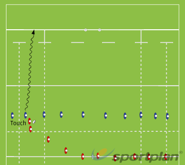Phase Play RugbyWarm UpRugby Drills Coaching