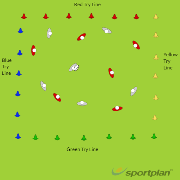 Rugby NetballWarm UpRugby Drills Coaching