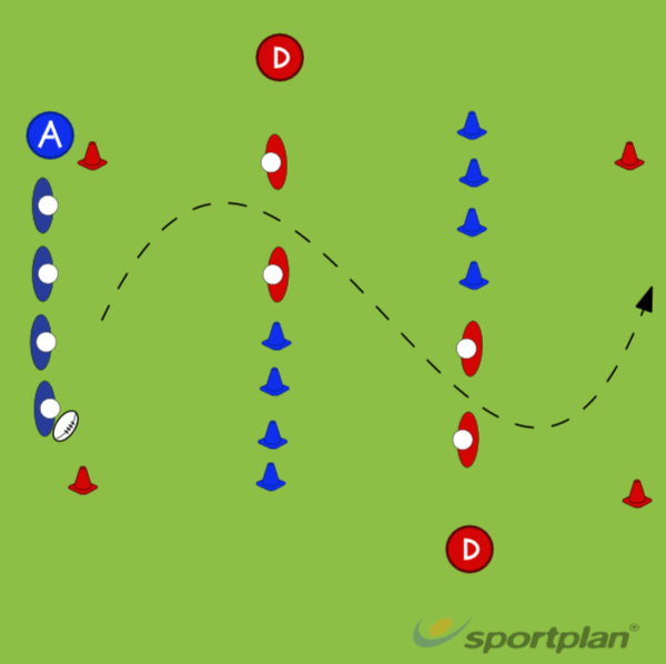 4x4 Slalom Tackle DrillTacklingRugby Drills Coaching