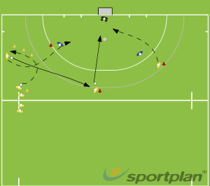 KDB Special 3v2 with GKShooting & GoalscoringHockey Drills Coaching