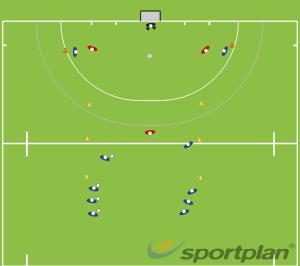 KDB Overload (i)Overload situationsHockey Drills Coaching