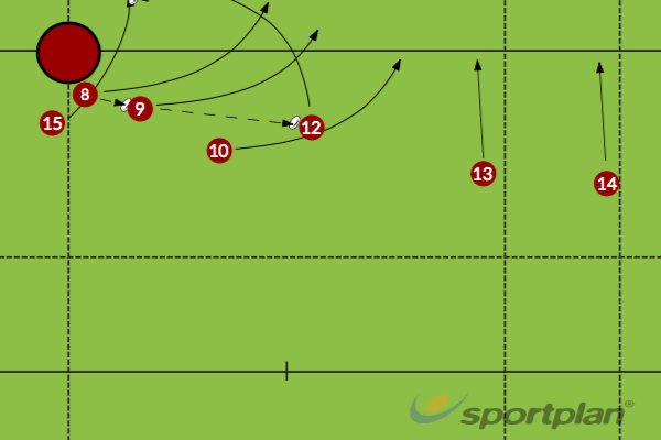 HighlandersRugby Drills Coaching