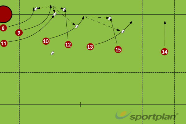 TractorBacks MovesRugby Drills Coaching