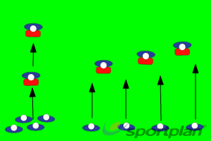 Forwards & Backs game playMatch RelatedRugby Drills Coaching