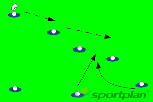 Back running moveBacks MovesRugby Drills Coaching