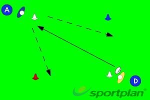 1 vs 1Agility & Running SkillsRugby Drills Coaching
