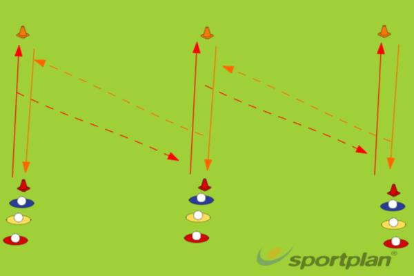 Basic run and passHandlingRugby Drills Coaching