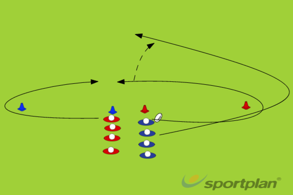 2v1Match RelatedRugby Drills Coaching