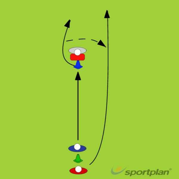 Handoff with offloadOff LoadsRugby Drills Coaching