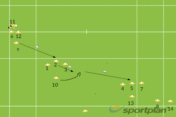 Attack ShapeRugby Drills Coaching