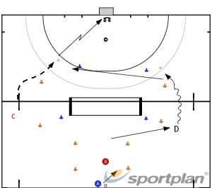 Autosave 28105795Hockey Drills Coaching
