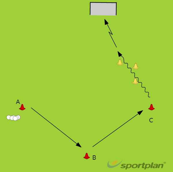 Cat. E: flats - slalom - flatsPassing & ReceivingHockey Drills Coaching