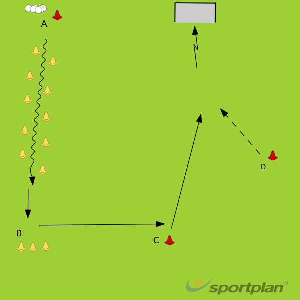 Indian dribble - open aannemenPassing & ReceivingHockey Drills Coaching