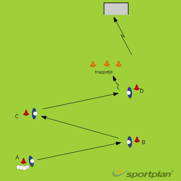 Passing: flatsen zig-zagPassing & ReceivingHockey Drills Coaching