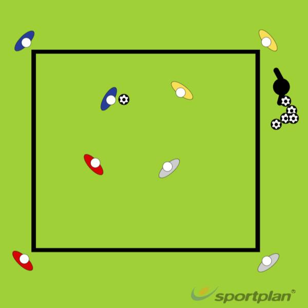 Four corners Aggressivenes and Fitness DrillPossessionFootball Drills Coaching