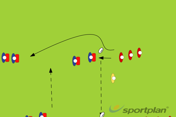 Contact continuityRuck Clear OutRugby Drills Coaching