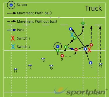 TruckBacks MovesRugby Drills Coaching