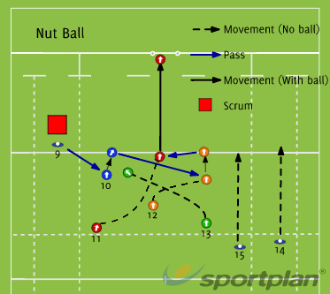 Nut BallBacks MovesRugby Drills Coaching