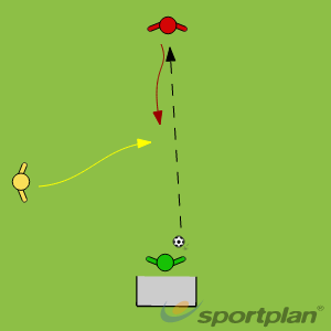 Defensive Positioning 2Football Drills Coaching