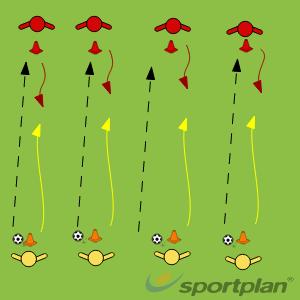 Defensive PositioningDefendingFootball Drills Coaching