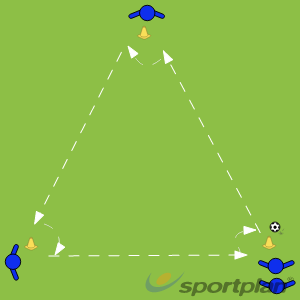 Passing 1Passing and ReceivingFootball Drills Coaching