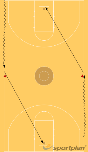 LayupShooting TechniquesBasketball Drills Coaching