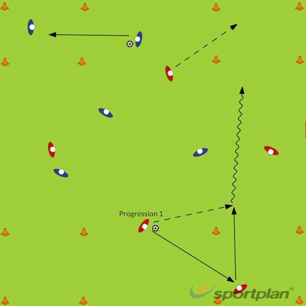 Main Part: Four Corners 4 CornersFootball Drills Coaching
