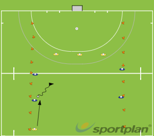 Counter Attacking and DefendingConditioned GamesHockey Drills Coaching